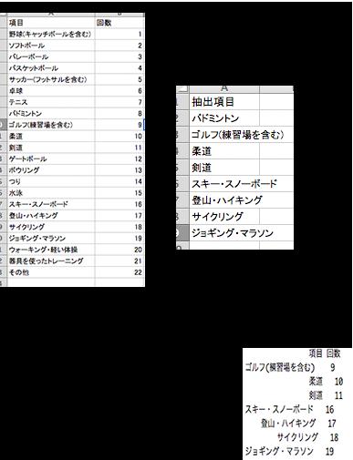 データ抽出イメージ