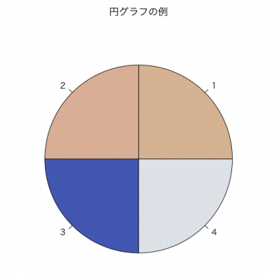 fig14