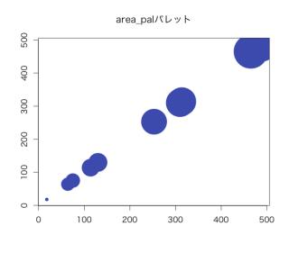 area_pal