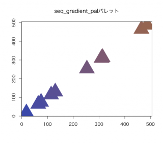 seq_gradient_pal