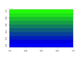 blue2green