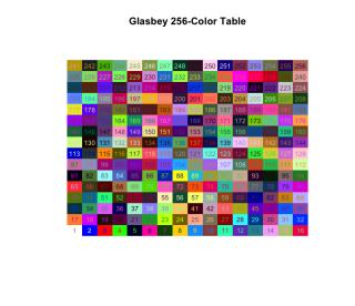 glasbey