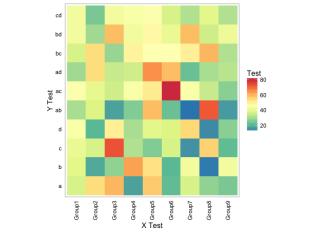 heatmap.overlaps