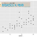 Rで解析:画像操作の進化「magick」パッケージ