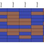 Rで解析:データのヒートマップ化が簡単「paintmap」パッケージ